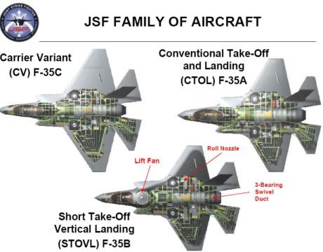 jsf-family-variants