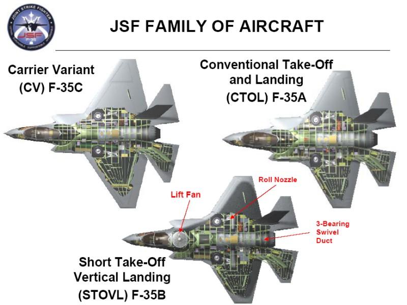 Norwegian Test Pilot Praises JSF LexLeader