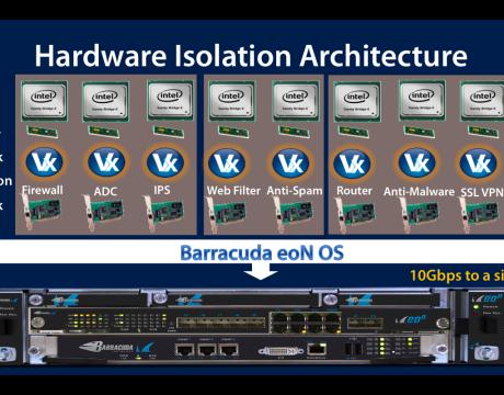 network virtualization